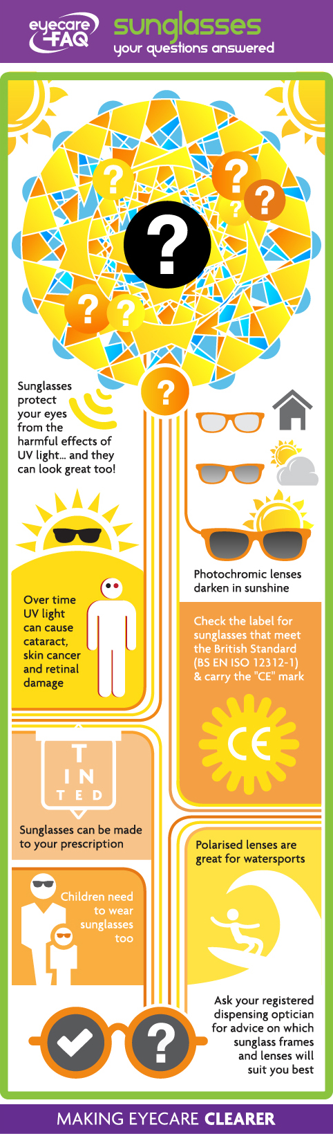 SUNGLASSES INFOGRAPHIC